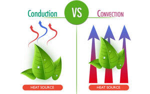 Conduction Vapes vs Convection Vapes - Which is Best?