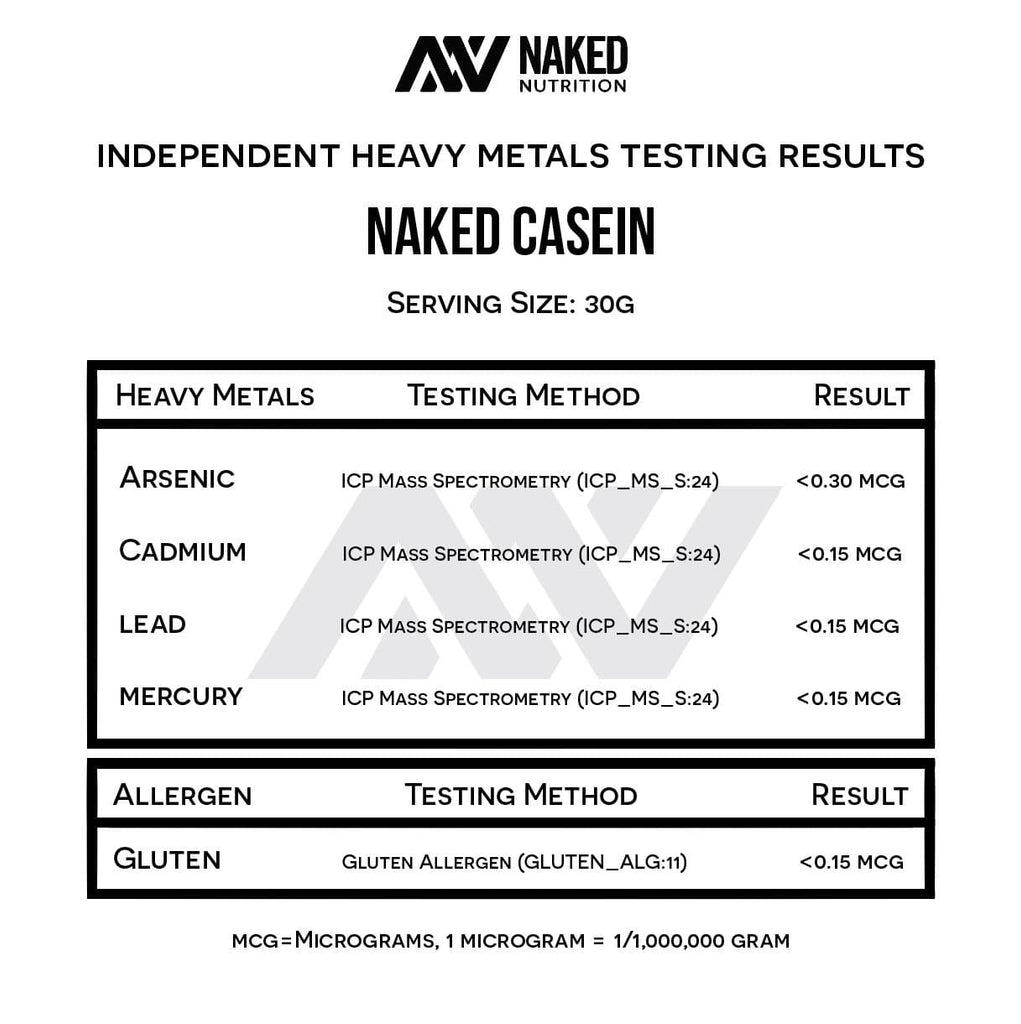 casein heavy metals test