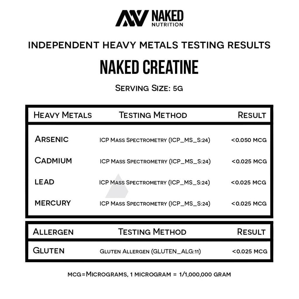 creatine heavy metals results
