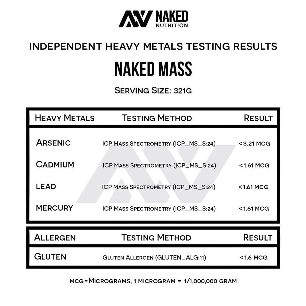 weight gainer heavy metals test