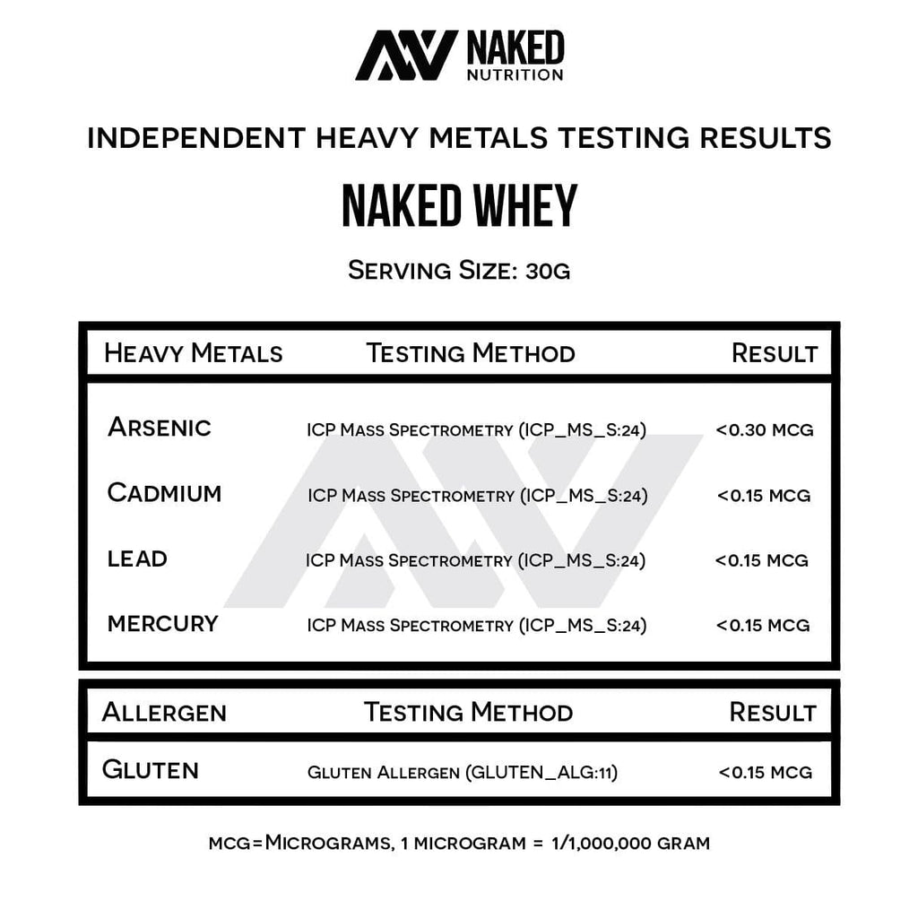 whey protein heavy metals testing