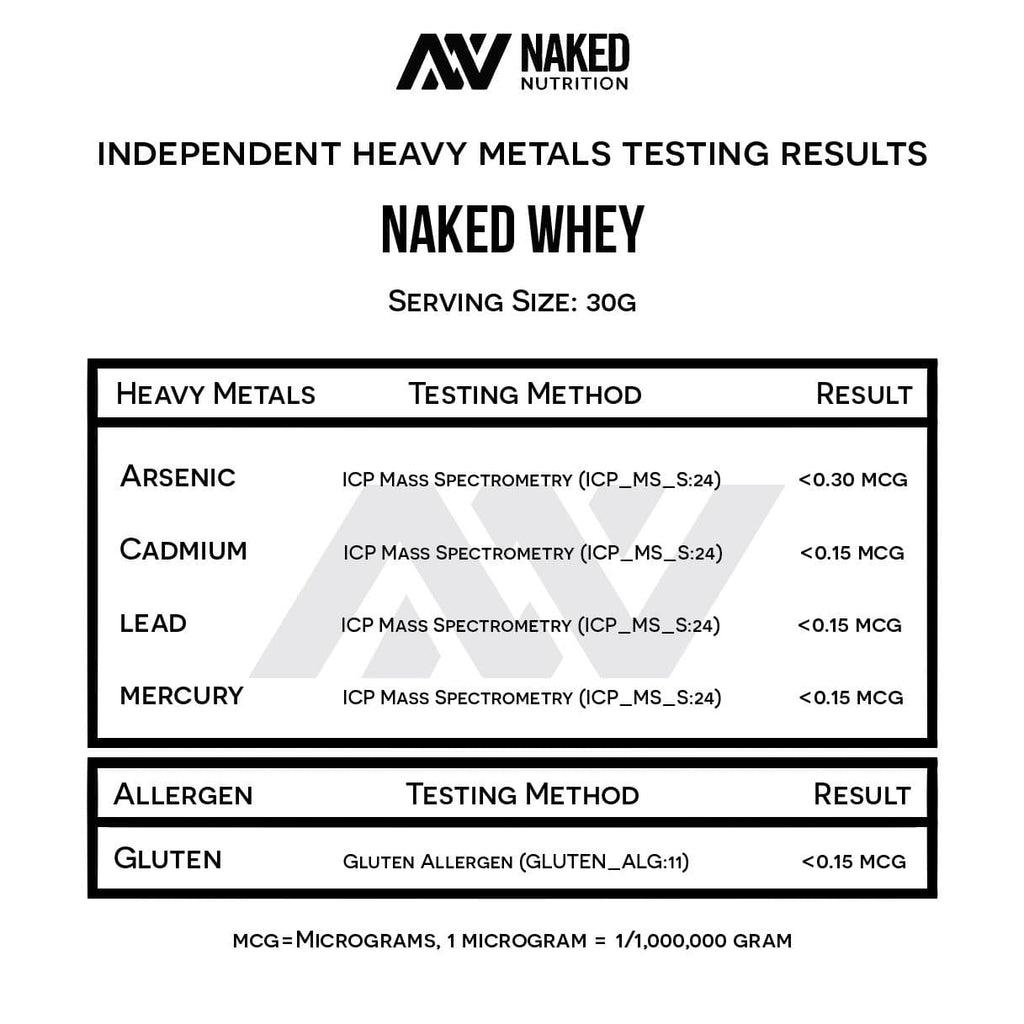 whey protein heavy metals test