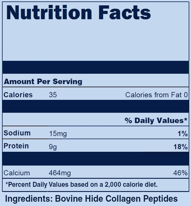 collagen peptides nutrition facts